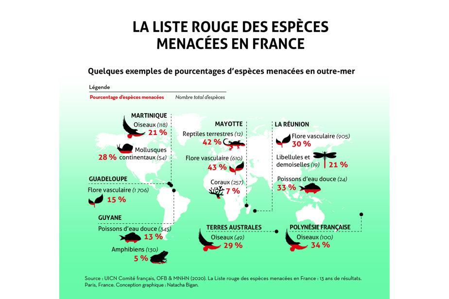 infographie_13ans_liste_rouge_carte_outre-mer.jpg
